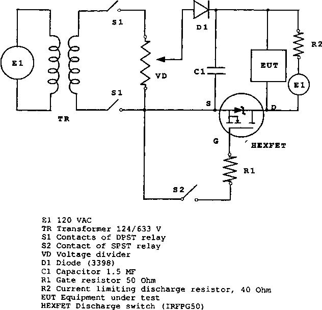 PDF] Transient Overvoltage Testing of Environmental