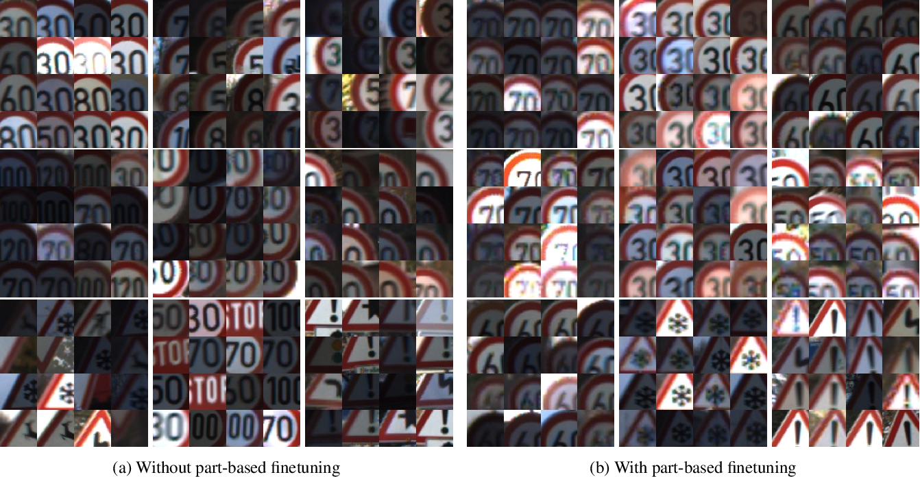 Figure 3 for Robustness Out of the Box: Compositional Representations Naturally Defend Against Black-Box Patch Attacks