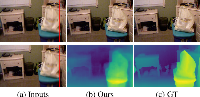 Figure 1 for Dual Pixel Exploration: Simultaneous Depth Estimation and Image Restoration