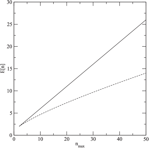 Figure 2 for The risks of mixing dependency lengths from sequences of different length
