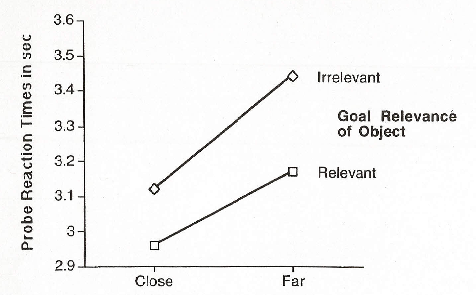 Figure 8.5 from Narrative Comprehension , Causality , and Coherence ...