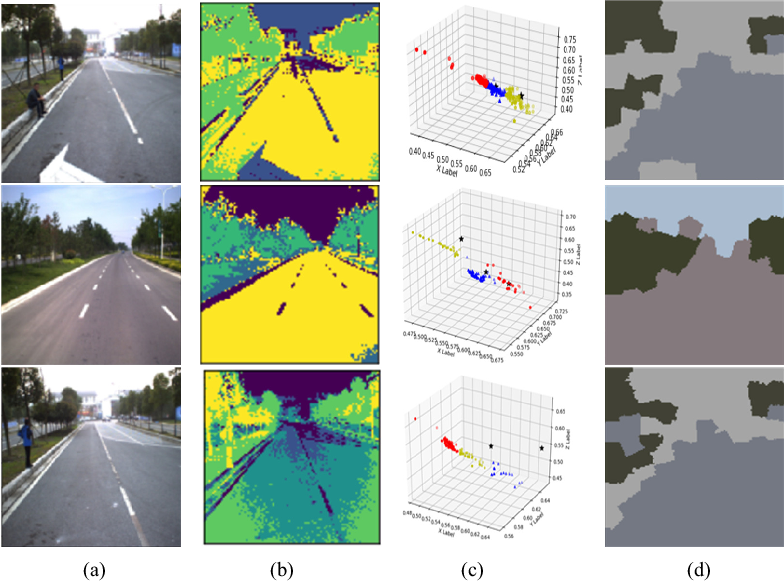 Figure 3 for Spatio-Temporal Road Scene Reconstruction using Superpixel MRF