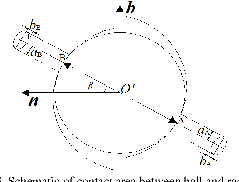 Figure 5 From 2587 Research On Nonlinear Inertance Calculation