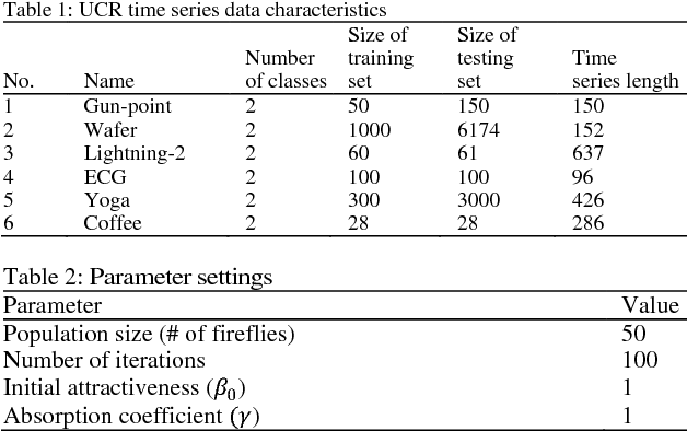 Table 2 from Firefly Algorithm with Artificial Neural