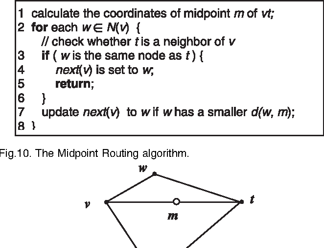 Figure 1 from New Memoryless Online Routing Algorithms for