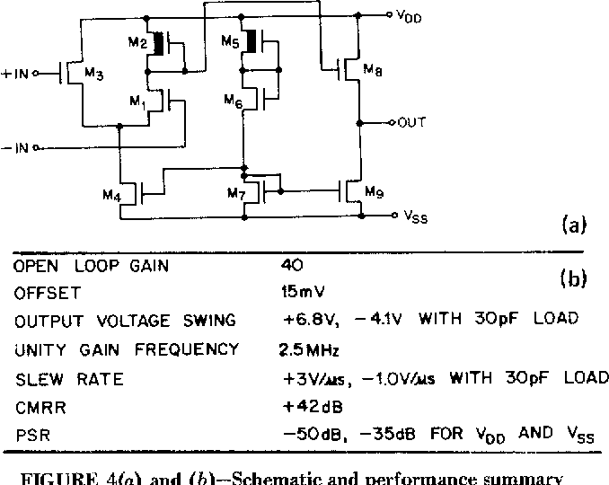 A Monolithic Audio Spectrum Analyzer For Speech Recognition Systems