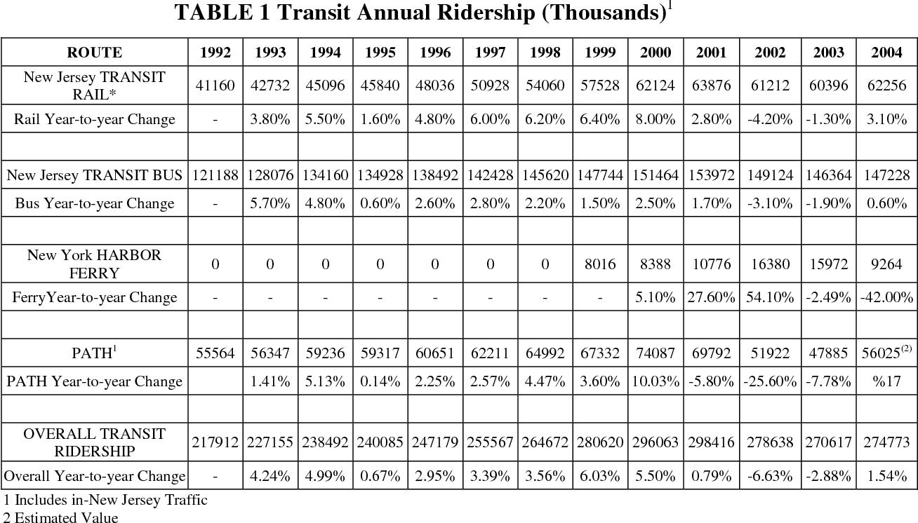 78 Bus Schedule Nj Transit