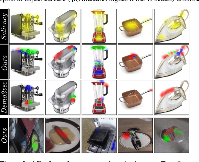 Figure 4 for Grounded Human-Object Interaction Hotspots from Video (Extended Abstract)