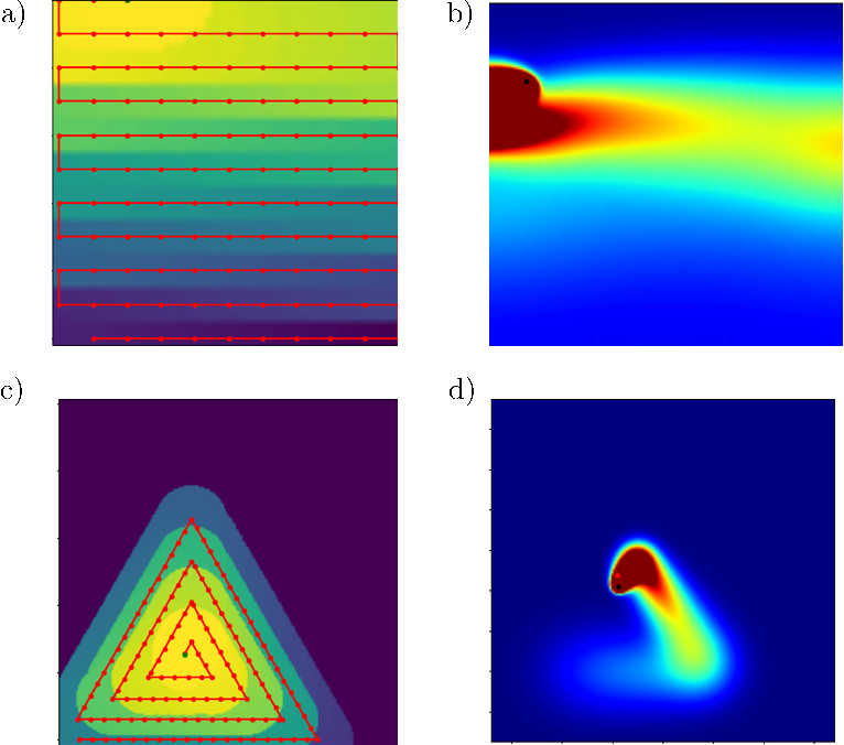 Figure 3 for Thermal Control of Laser Powder Bed Fusion Using Deep Reinforcement Learning