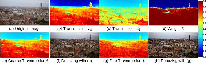 Figure 1 for Variational Regularized Transmission Refinement for Image Dehazing