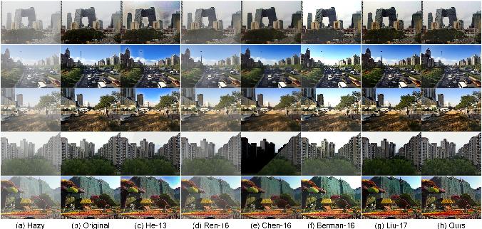 Figure 2 for Variational Regularized Transmission Refinement for Image Dehazing