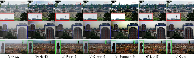 Figure 3 for Variational Regularized Transmission Refinement for Image Dehazing