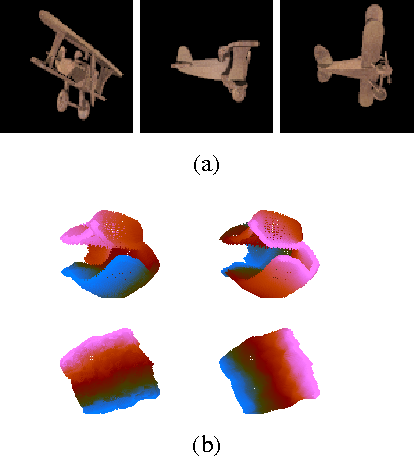 Figure 1 for Unsupervised Learning of Spatiotemporally Coherent Metrics