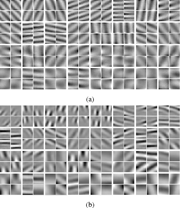 Figure 2 for Unsupervised Learning of Spatiotemporally Coherent Metrics