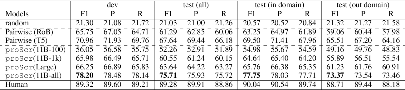 Figure 2 for proScript: Partially Ordered Scripts Generation via Pre-trained Language Models
