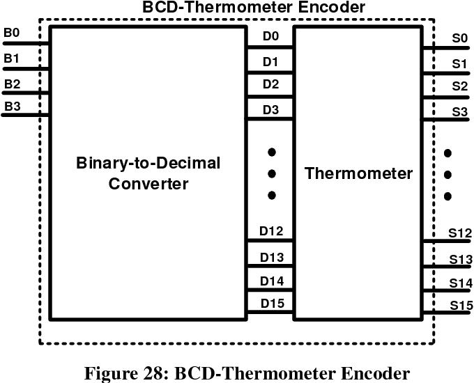 Block Diagram Canonir330400