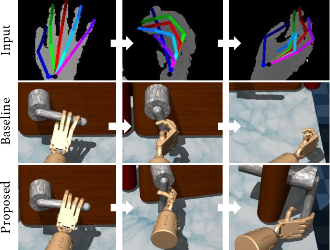 Figure 1 for Physics-Based Dexterous Manipulations with Estimated Hand Poses and Residual Reinforcement Learning