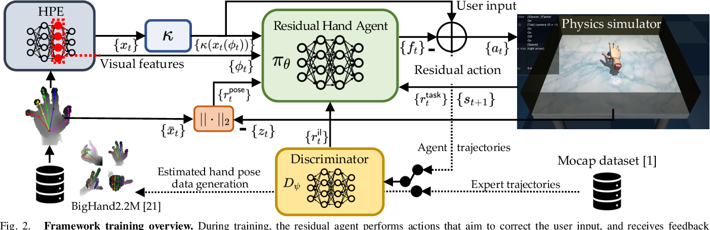 Figure 2 for Physics-Based Dexterous Manipulations with Estimated Hand Poses and Residual Reinforcement Learning