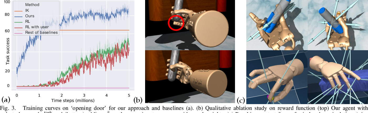 Figure 3 for Physics-Based Dexterous Manipulations with Estimated Hand Poses and Residual Reinforcement Learning