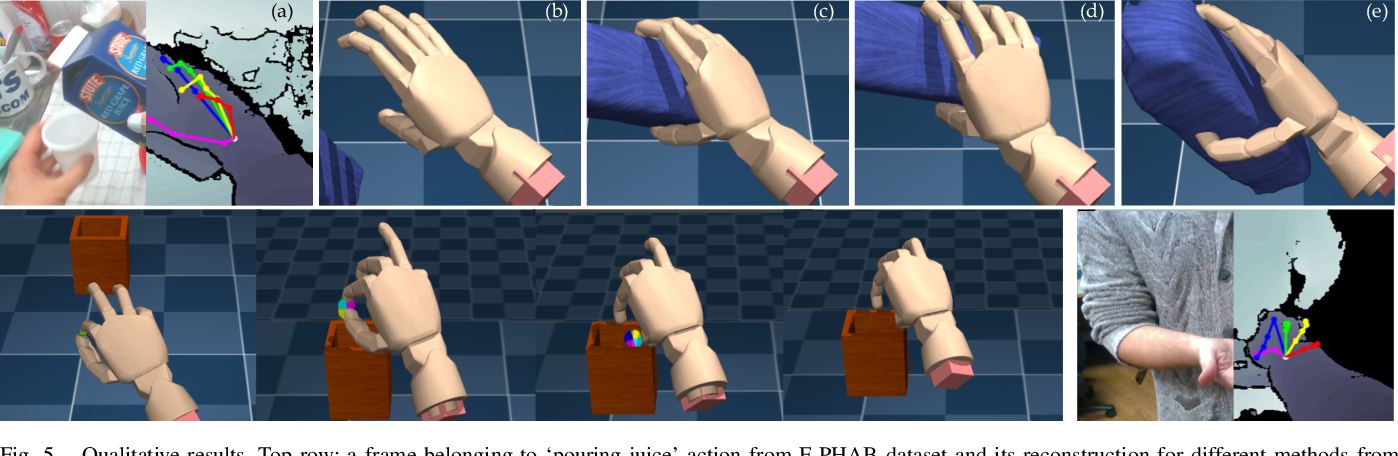 Figure 4 for Physics-Based Dexterous Manipulations with Estimated Hand Poses and Residual Reinforcement Learning