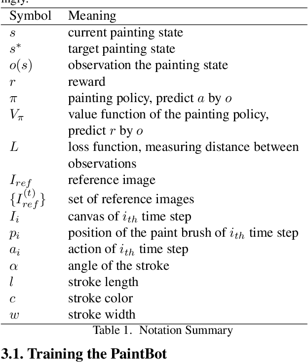 Figure 2 for PaintBot: A Reinforcement Learning Approach for Natural Media Painting