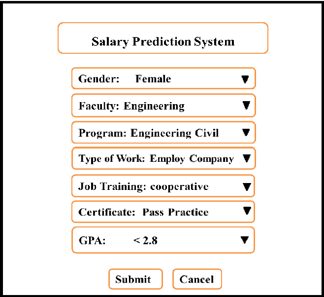 Figure 2 Interface Of Salary Prediction System