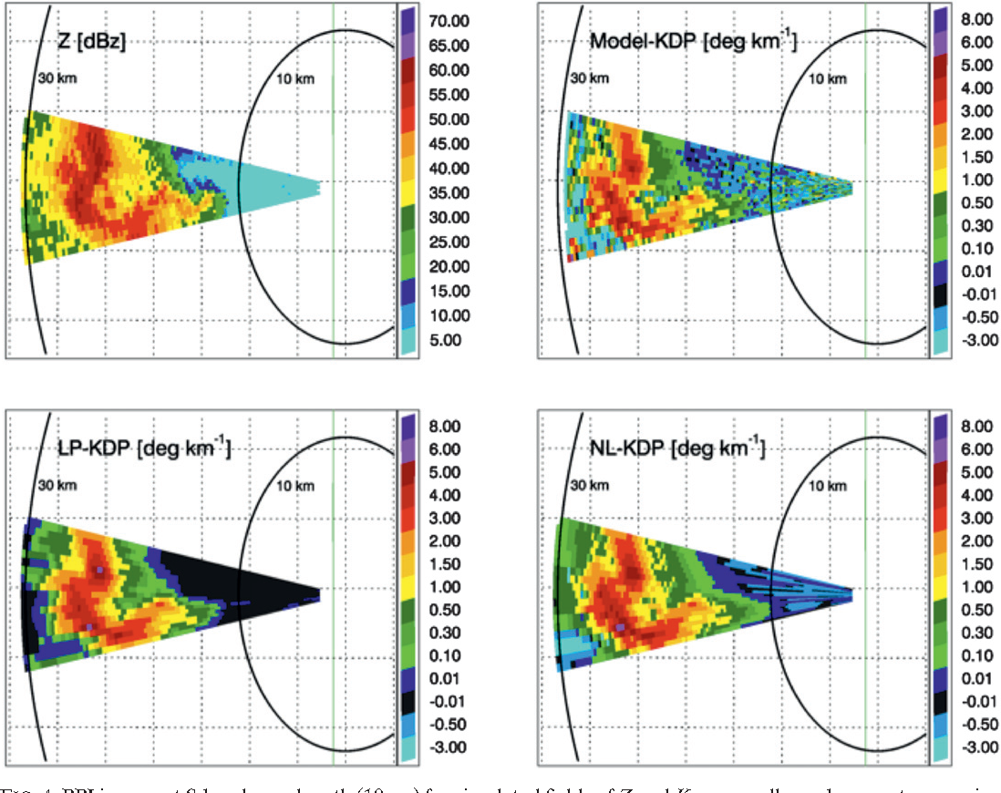 PDF] An Application of Linear Programming to Polarimetric Radar