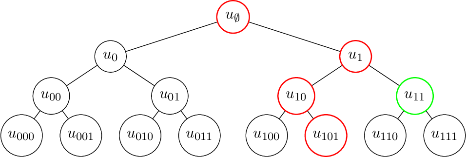 Figure 1 for Private Stochastic Convex Optimization: Optimal Rates in $\ell_1$ Geometry