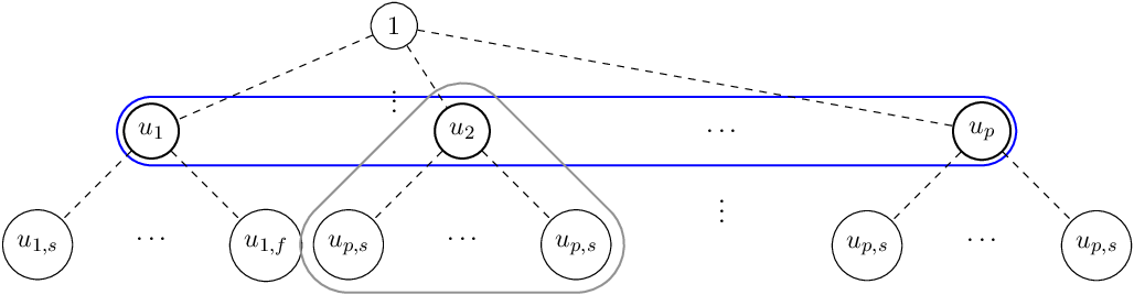 Figure 2 for Private Stochastic Convex Optimization: Optimal Rates in $\ell_1$ Geometry