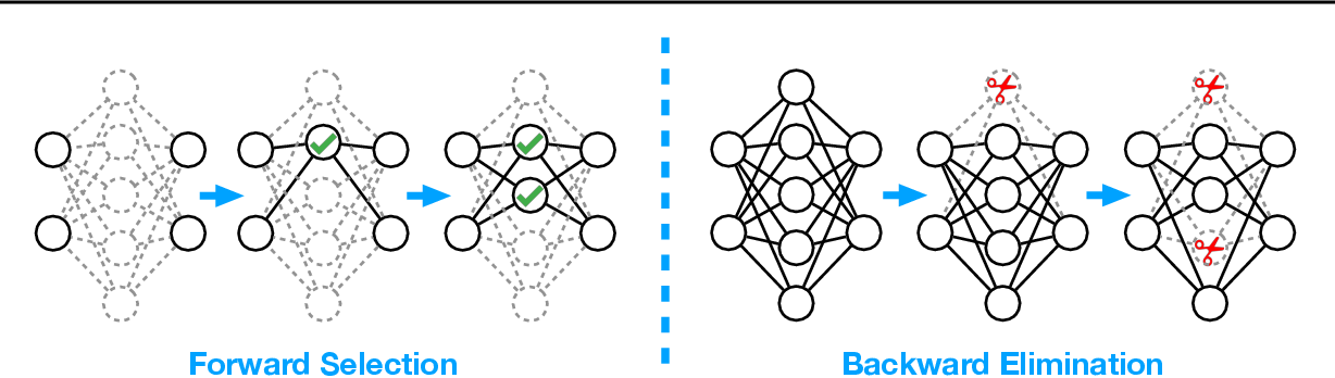 Figure 1 for Good Subnetworks Provably Exist: Pruning via Greedy Forward Selection