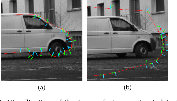 Figure 4 for Clickstream analysis for crowd-based object segmentation with confidence