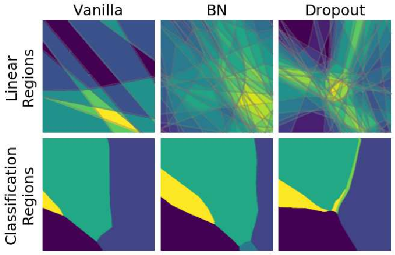 Figure 1 for Empirical Studies on the Properties of Linear Regions in Deep Neural Networks