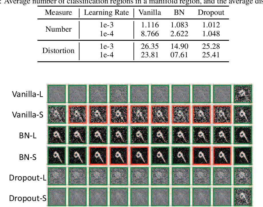 Figure 4 for Empirical Studies on the Properties of Linear Regions in Deep Neural Networks