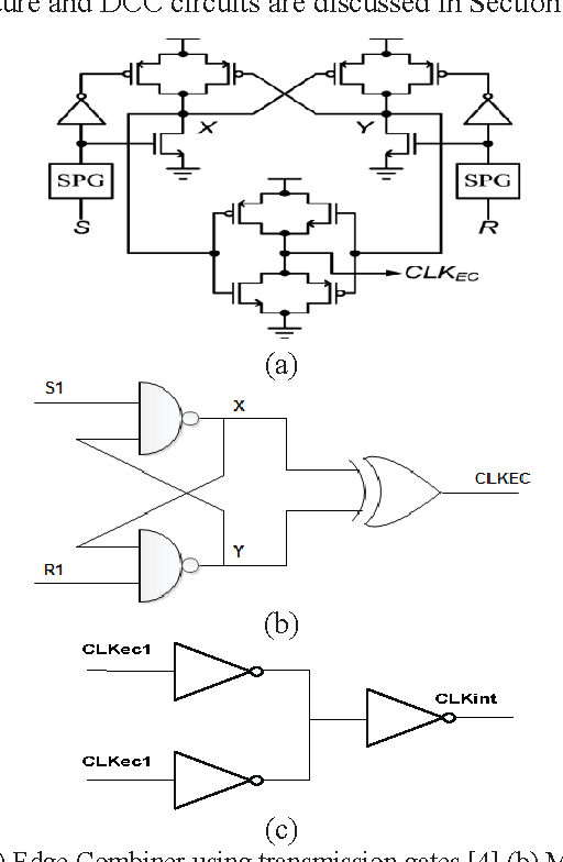 Low Power Clock Optimized Digital De Skew Buffer With Improved Duty