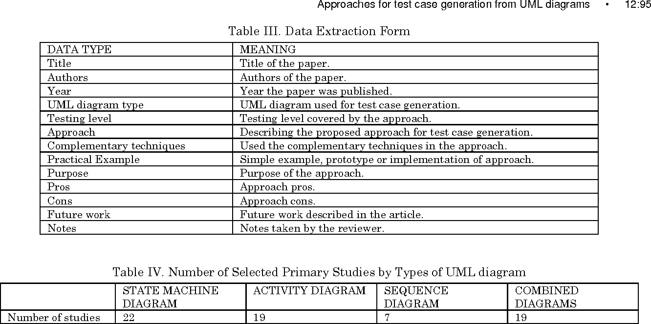 Approaches For Test Case Generation From Uml Diagrams Semantic Scholar State Machine Diagram Unified Modeling Language Tool