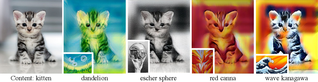 Figure 1 for Real-time Universal Style Transfer on High-resolution Images via Zero-channel Pruning