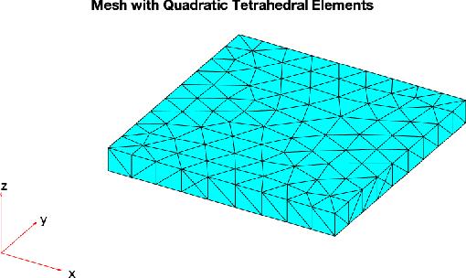 Figure 4 for Multi-Fidelity Bayesian Optimization via Deep Neural Networks