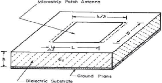 Figure 2: Rectangular microstrip patch antenna geometry