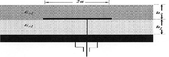 Figure 3: Microstrip antenna with Superstrate geometry