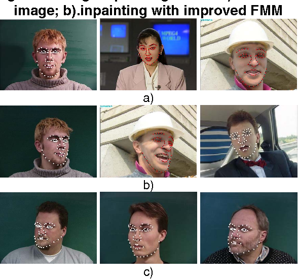 Figure 2 from 3D Face Reconstruction from Single 2D Image Based on
