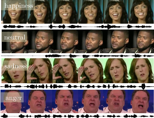 Figure 4 for Emotion Recognition in Speech using Cross-Modal Transfer in the Wild