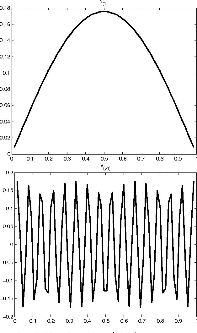 Figure 3 for Scalable Matting: A Sub-linear Approach