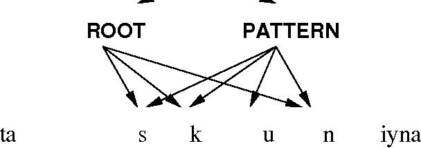 multilingual speech processing schultz tanja kirchhoff katrin