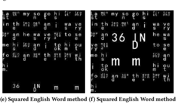 Figure 1 for Squared English Word: A Method of Generating Glyph to Use Super Characters for Sentiment Analysis