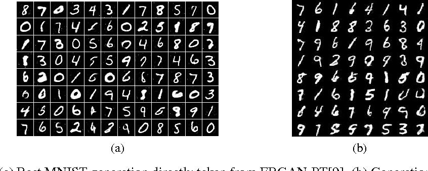 Figure 3 for MAGAN: Margin Adaptation for Generative Adversarial Networks