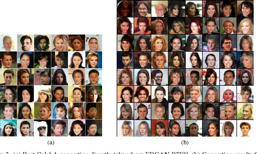 Figure 4 for MAGAN: Margin Adaptation for Generative Adversarial Networks