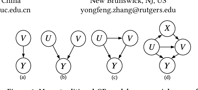 Figure 1 for Causal Collaborative Filtering