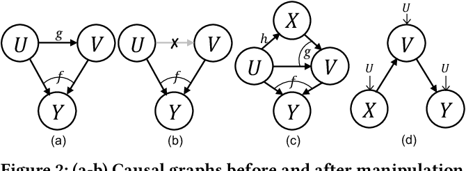 Figure 3 for Causal Collaborative Filtering