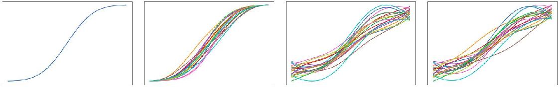 Figure 3 for Stochastic metamorphosis with template uncertainties