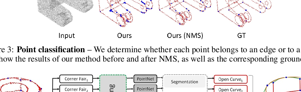 Figure 3 for PIE-NET: Parametric Inference of Point Cloud Edges